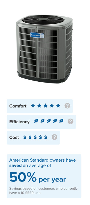 platinum straight ac units